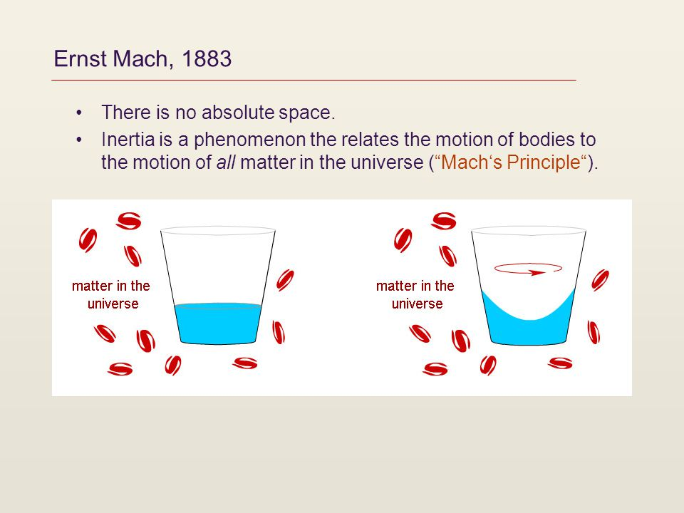 Ernst Mach, 1883 There is no absolute space. Inertia is a phenomenon the relates the motion of bodies to the motion of all matter in the universe (Mac