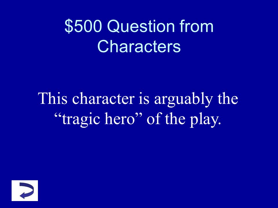 $400 Answer from Characters Who is Caesar?