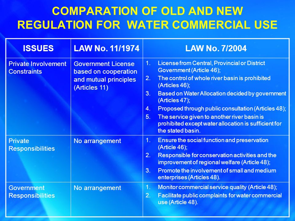 COMPARATION OF OLD AND NEW REGULATION FOR WATER COMMERCIAL USE ISSUESLAW No.