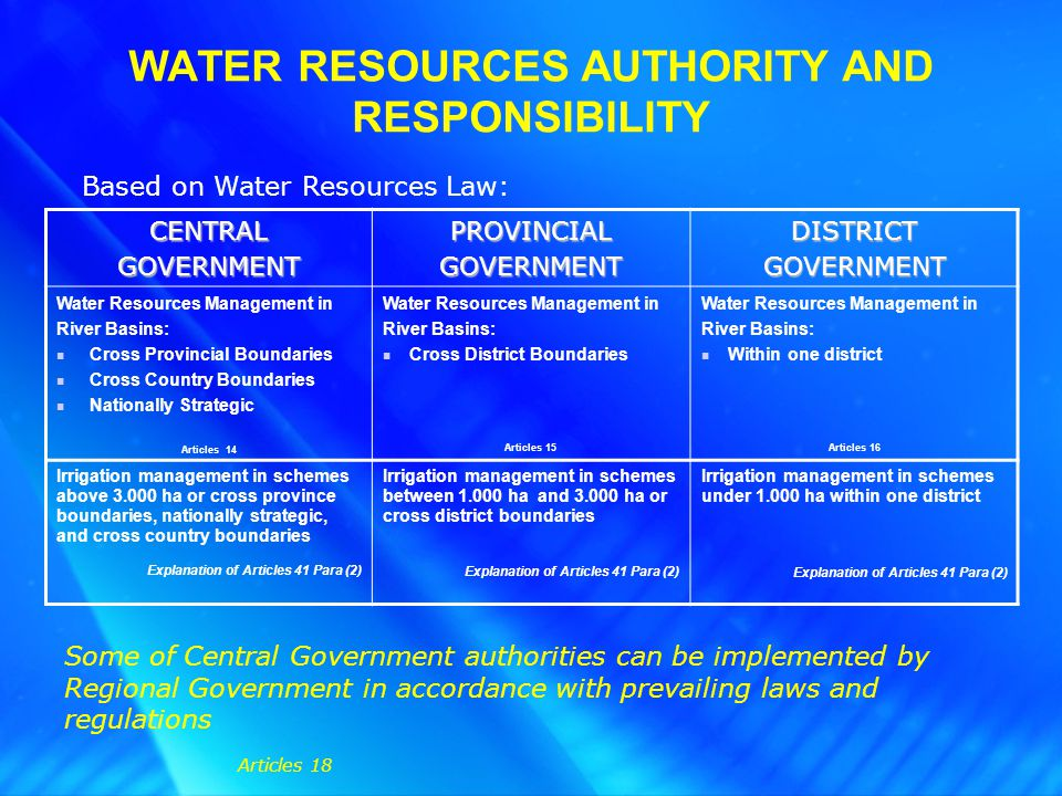 WATER RESOURCES AUTHORITY AND RESPONSIBILITY Based on Water Resources Law: CENTRALGOVERNMENTPROVINCIALGOVERNMENTDISTRICTGOVERNMENT Water Resources Management in River Basins: Cross Provincial Boundaries Cross Country Boundaries Nationally Strategic Articles 14 Water Resources Management in River Basins: Cross District Boundaries Articles 15 Water Resources Management in River Basins: Within one district Articles 16 Irrigation management in schemes above 3.000 ha or cross province boundaries, nationally strategic, and cross country boundaries Explanation of Articles 41 Para (2) Irrigation management in schemes between 1.000 ha and 3.000 ha or cross district boundaries Explanation of Articles 41 Para (2) Irrigation management in schemes under 1.000 ha within one district Explanation of Articles 41 Para (2) Some of Central Government authorities can be implemented by Regional Government in accordance with prevailing laws and regulations Articles 18