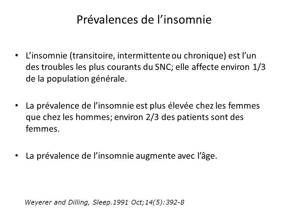 Prévalences de linsomnie Linsomnie (transitoire, intermittente ou chronique) est lun des troubles les plus courants du SNC; elle affecte environ 1/3 d