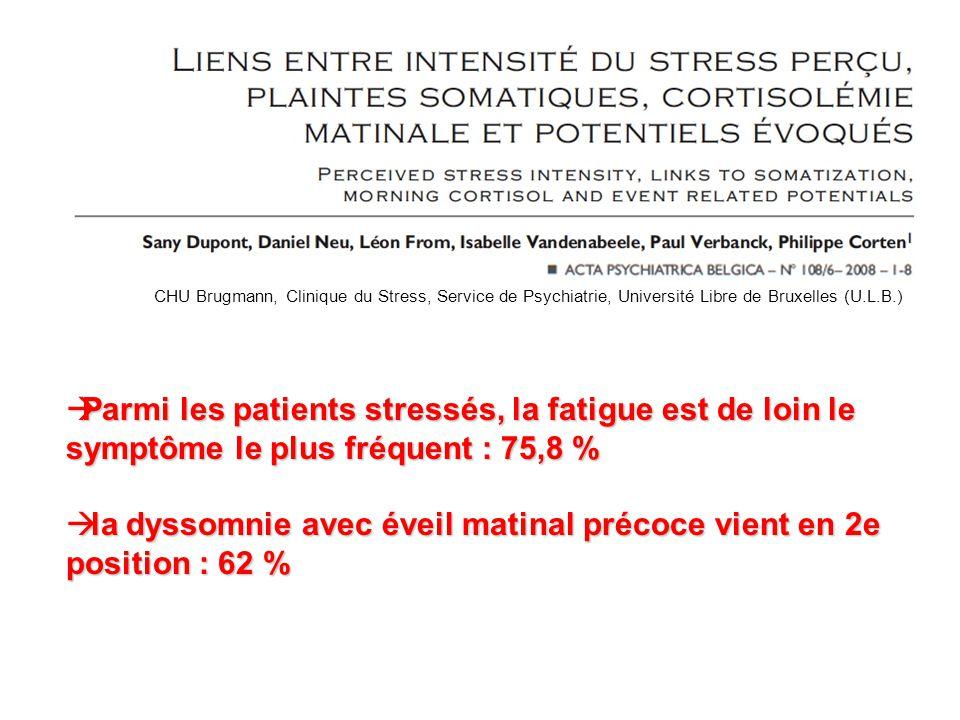 CHU Brugmann, Clinique du Stress, Service de Psychiatrie, Université Libre de Bruxelles (U.L.B.) Parmi les patients stressés, la fatigue est de loin l
