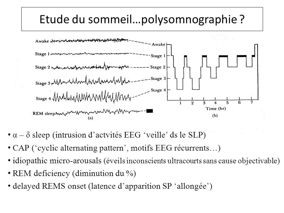 Etude du sommeil…polysomnographie ? α – δ sleep (intrusion dactvités EEG veille ds le SLP) CAP (cyclic alternating pattern, motifs EEG récurrents…) id