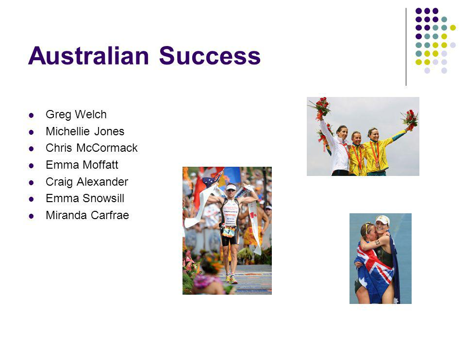 Australian Success Greg Welch Michellie Jones Chris McCormack Emma Moffatt Craig Alexander Emma Snowsill Miranda Carfrae