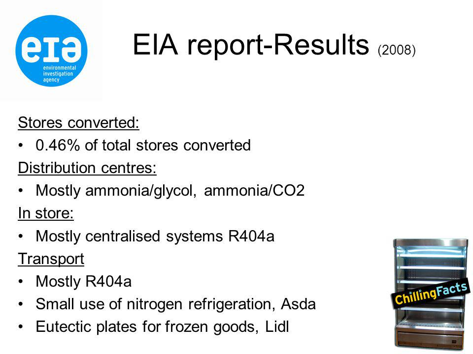 EIA report-Results (2008) Stores converted: 0.46% of total stores converted Distribution centres: Mostly ammonia/glycol, ammonia/CO2 In store: Mostly centralised systems R404a Transport Mostly R404a Small use of nitrogen refrigeration, Asda Eutectic plates for frozen goods, Lidl