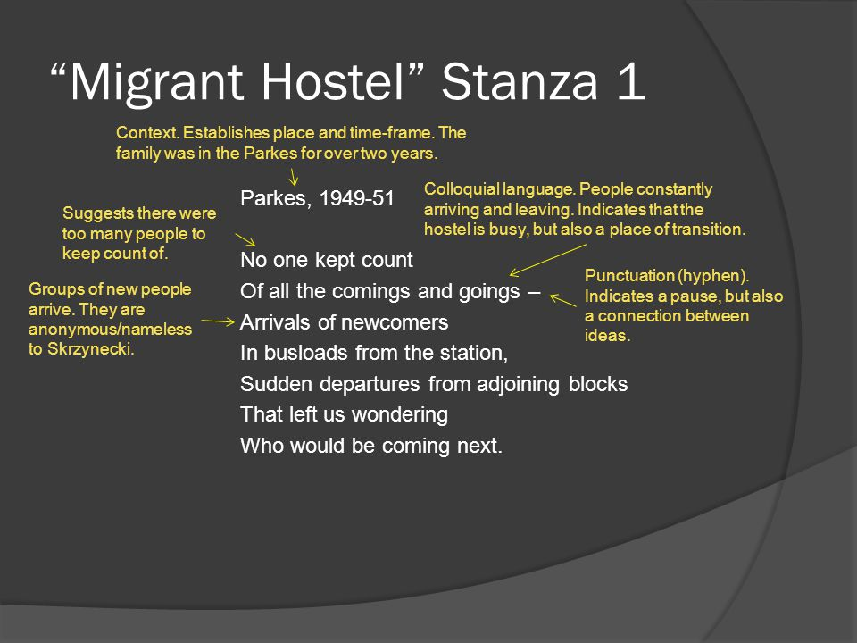 Migrant Hostel Stanza 1 Parkes, 1949-51 No one kept count Of all the comings and goings – Arrivals of newcomers In busloads from the station, Sudden departures from adjoining blocks That left us wondering Who would be coming next.