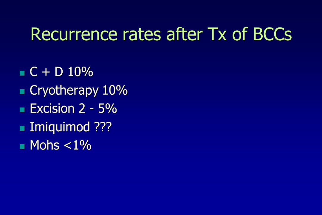 Recurrence rates after Tx of BCCs C + D 10% C + D 10% Cryotherapy 10% Cryotherapy 10% Excision 2 - 5% Excision 2 - 5% Imiquimod ??? Imiquimod ??? Mohs