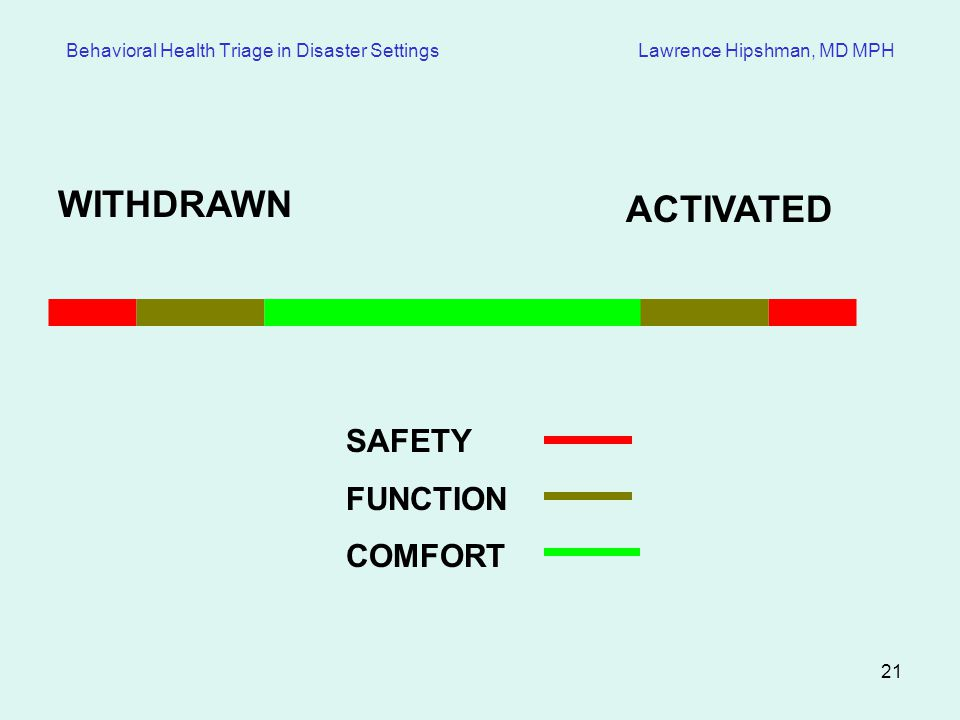 21 Behavioral Health Triage in Disaster Settings Lawrence Hipshman, MD MPH SAFETY FUNCTION COMFORT WITHDRAWN ACTIVATED