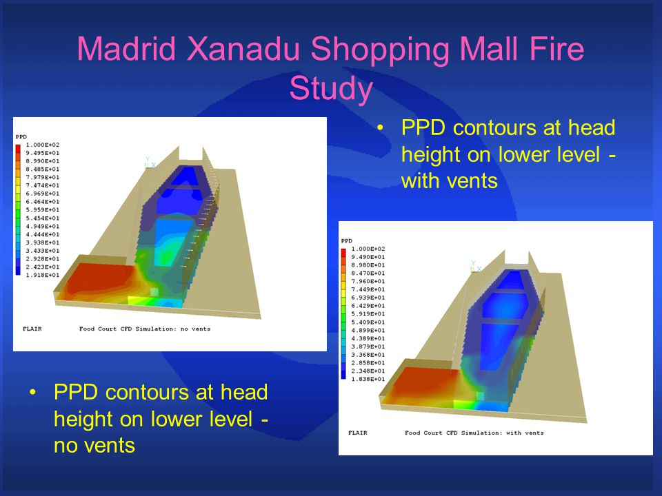 PPD contours at head height on lower level - with vents Madrid Xanadu Shopping Mall Fire Study PPD contours at head height on lower level - no vents