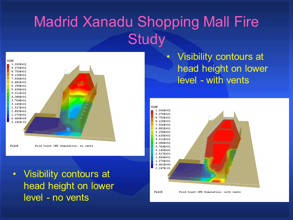 Visibility contours at head height on lower level - with vents Madrid Xanadu Shopping Mall Fire Study Visibility contours at head height on lower leve