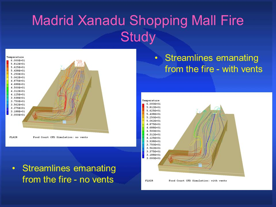 Streamlines emanating from the fire - no vents Madrid Xanadu Shopping Mall Fire Study Streamlines emanating from the fire - with vents