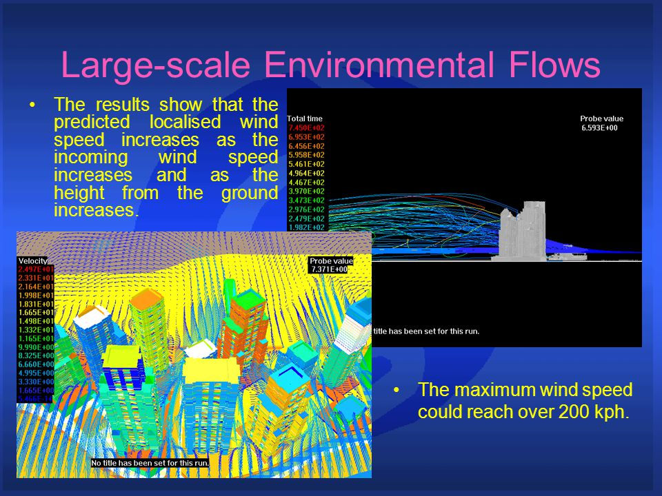 The results show that the predicted localised wind speed increases as the incoming wind speed increases and as the height from the ground increases. L