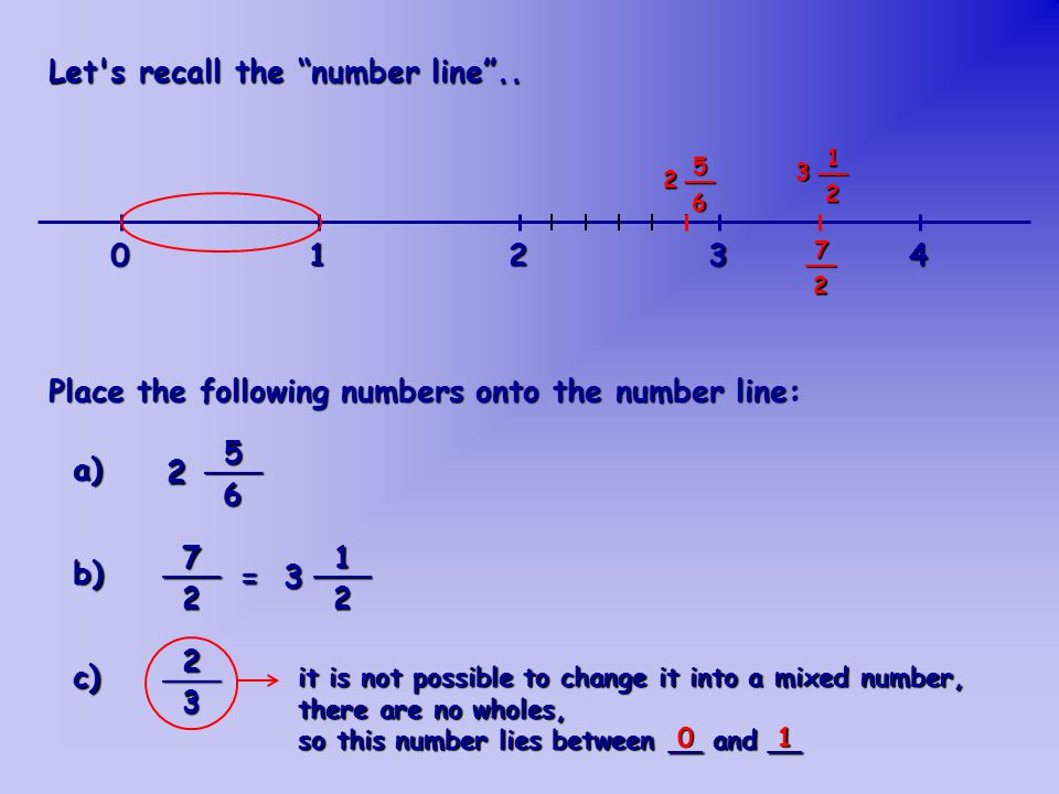 01234 a) 2 ___56 2 __56 b) ___72 = 3___1 2 3 __12 __72 c) ___23 marked part of the number line should be divided into ____________ 3 equal parts Place the following numbers onto the number line: Let s recall the number line..