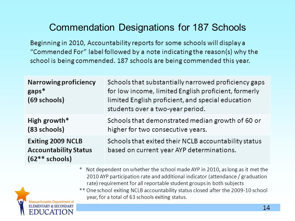 14 Commendation Designations for 187 Schools Beginning in 2010, Accountability reports for some schools will display a Commended For label followed by a note indicating the reason(s) why the school is being commended.