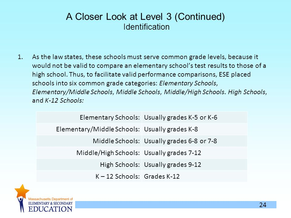 24 A Closer Look at Level 3 (Continued) Identification 1.As the law states, these schools must serve common grade levels, because it would not be valid to compare an elementary schools test results to those of a high school.