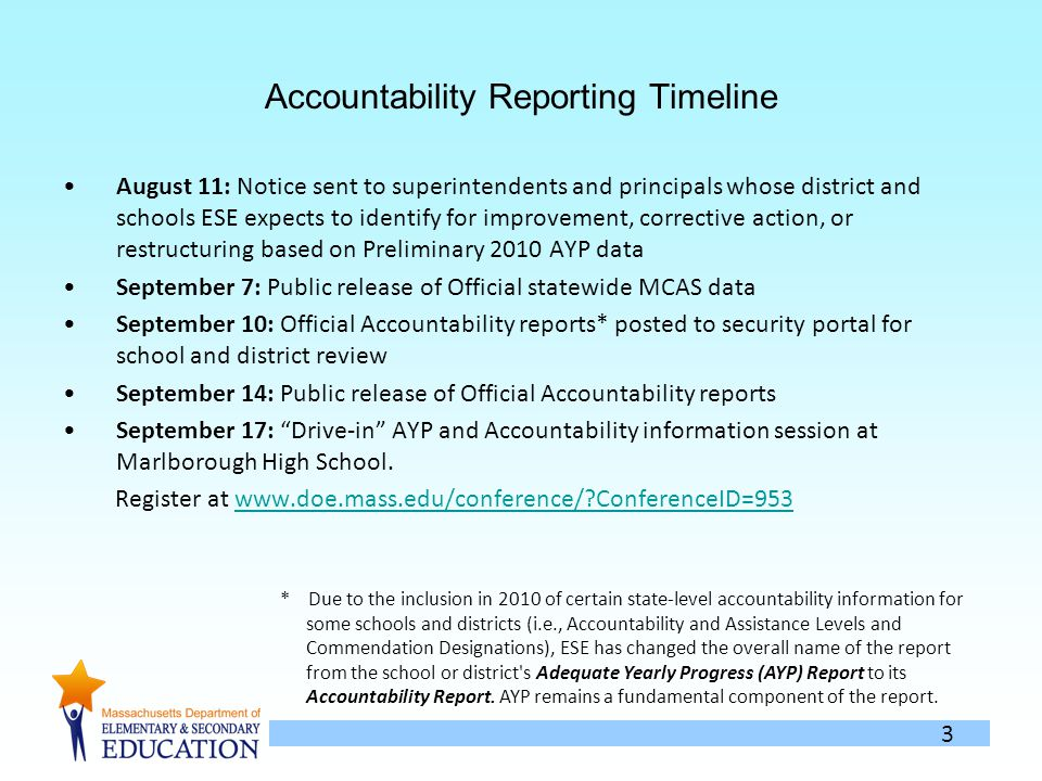 3 Accountability Reporting Timeline August 11: Notice sent to superintendents and principals whose district and schools ESE expects to identify for improvement, corrective action, or restructuring based on Preliminary 2010 AYP data September 7: Public release of Official statewide MCAS data September 10: Official Accountability reports* posted to security portal for school and district review September 14: Public release of Official Accountability reports September 17: Drive-in AYP and Accountability information session at Marlborough High School.