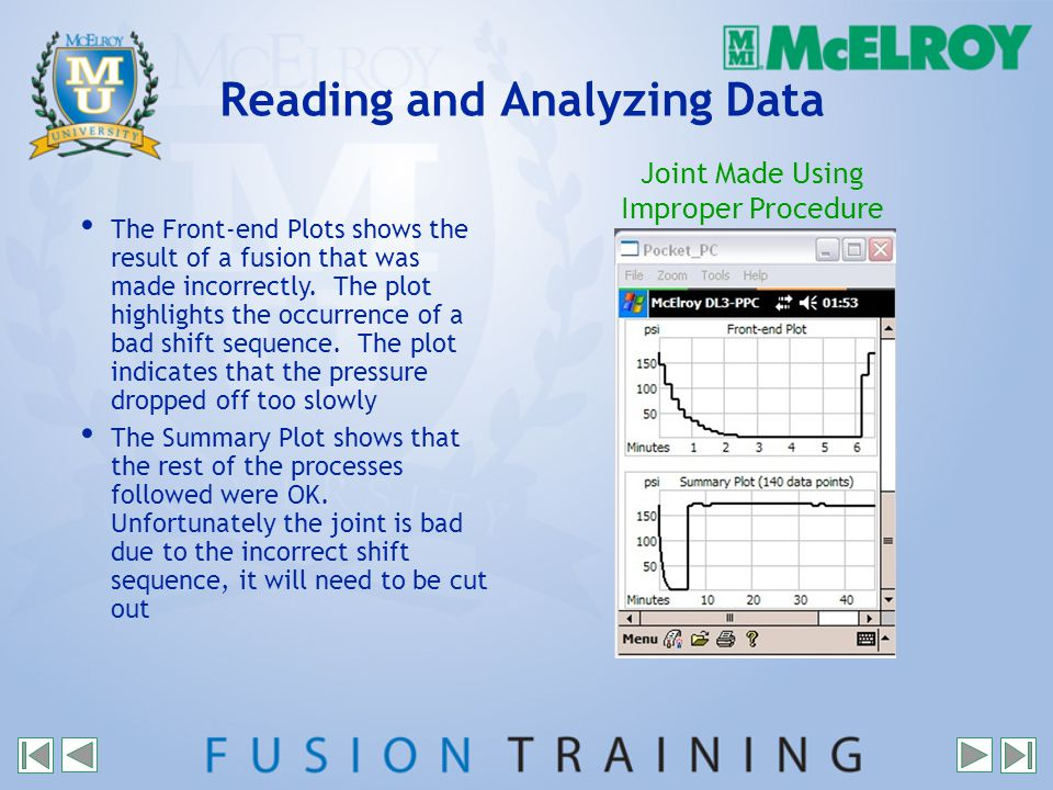 Reading and Analyzing Data The Front-end Plots shows the result of a fusion that was made incorrectly.
