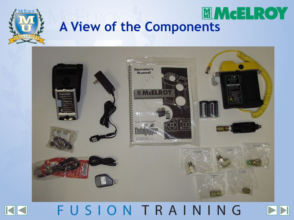 A View of the Components