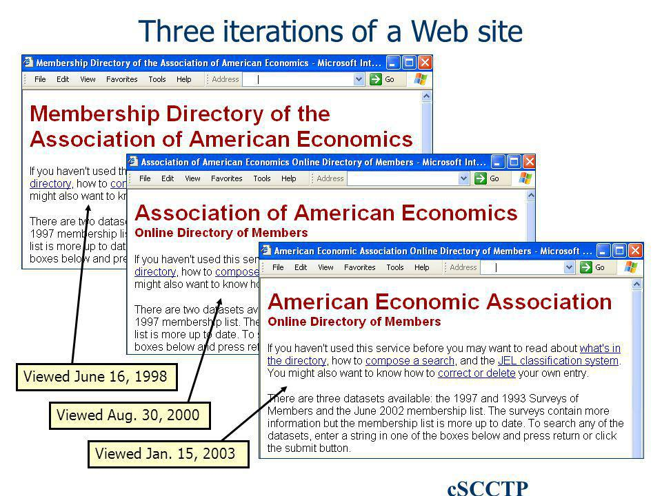 Three iterations of a Web site Viewed Jan. 15, 2003 Viewed Aug. 30, 2000 Viewed June 16, 1998 cSCCTP