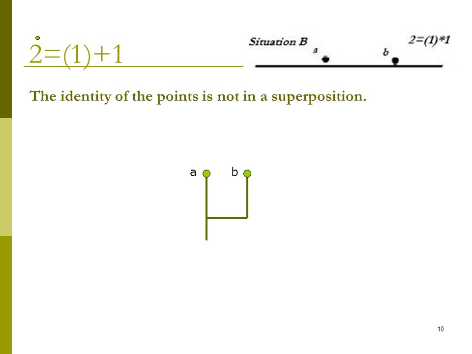 10 2=(1)+1 ba The identity of the points is not in a superposition.
