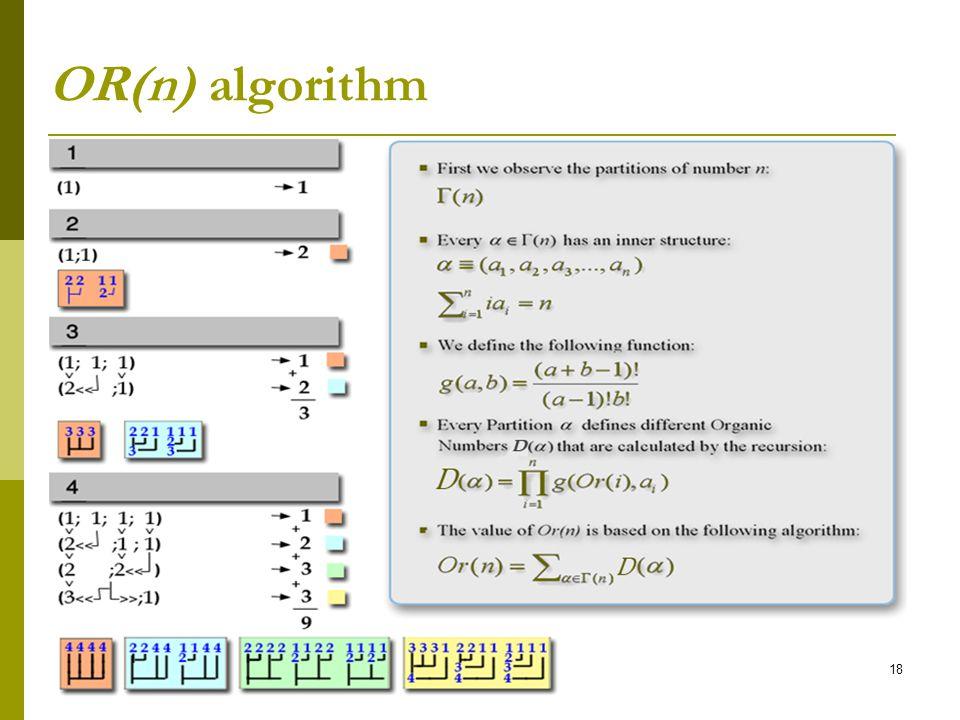 18 OR(n) algorithm
