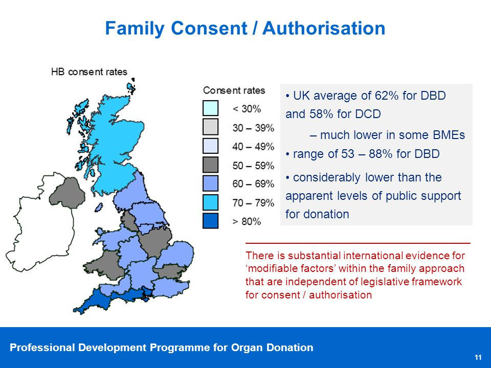 Professional Development Programme for Organ Donation 11 Family Consent / Authorisation UK average of 62% for DBD and 58% for DCD – much lower in some