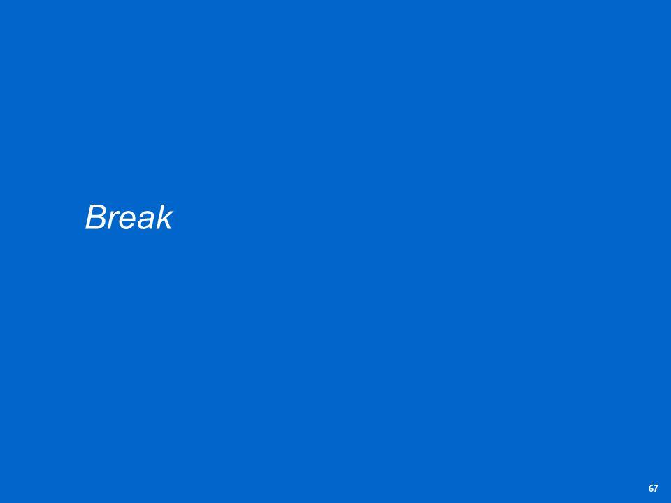 Break 67