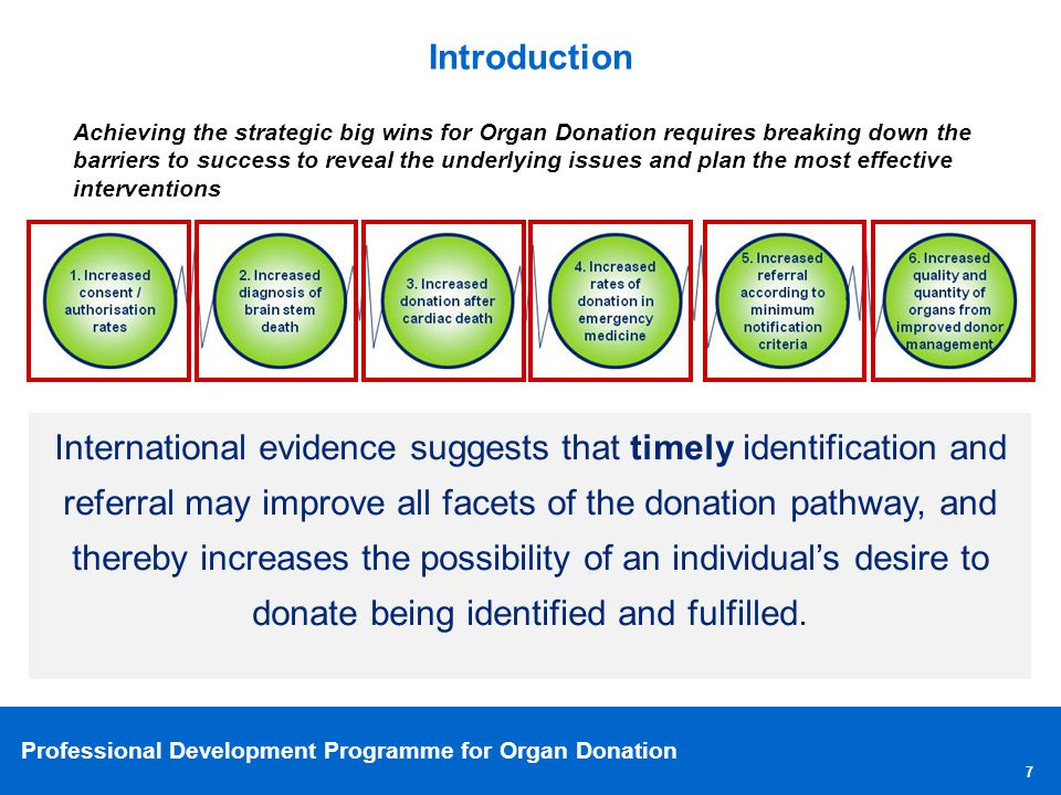 Professional Development Programme for Organ Donation Introduction Achieving the strategic big wins for Organ Donation requires breaking down the barr