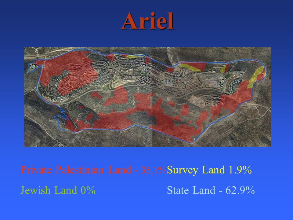 Ariel Private Palestinian Land - 35.1% Survey Land 1.9% Jewish Land0% State Land - 62.9%