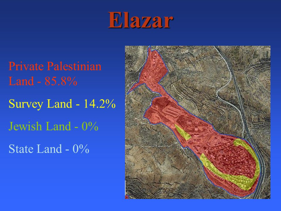Elazar Private Palestinian Land - 85.8% Survey Land - 14.2% Jewish Land - 0% State Land - 0%