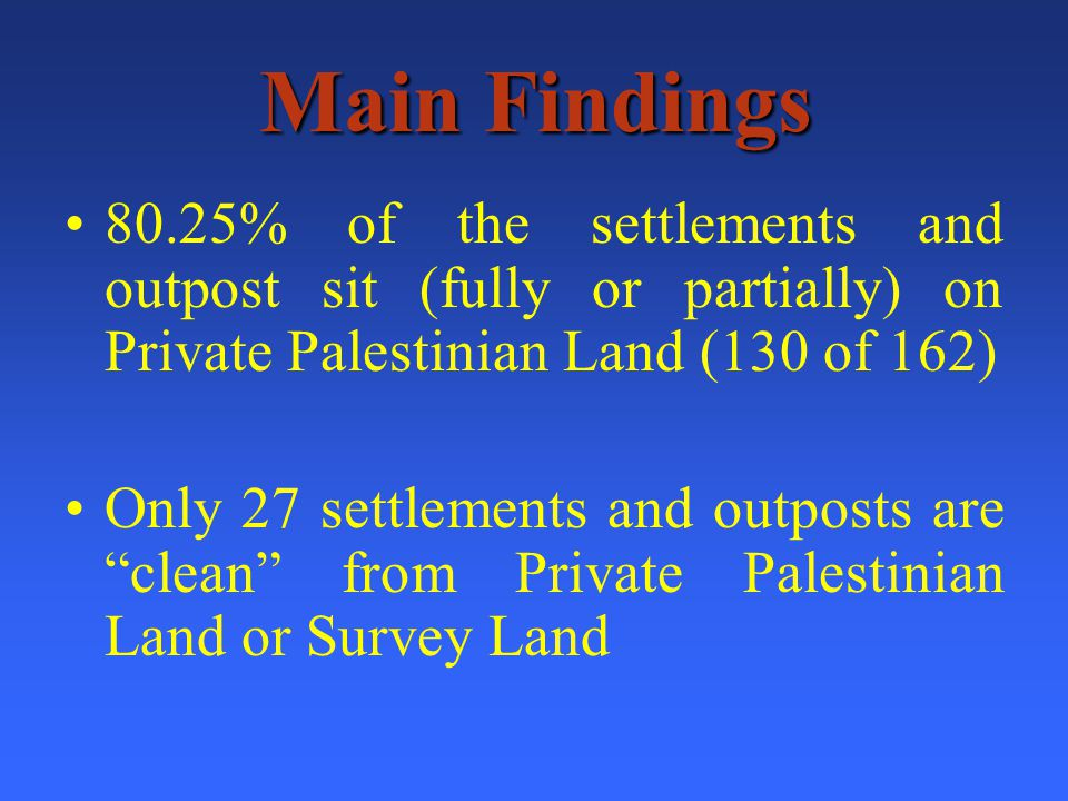 The Total Area of the Settlements