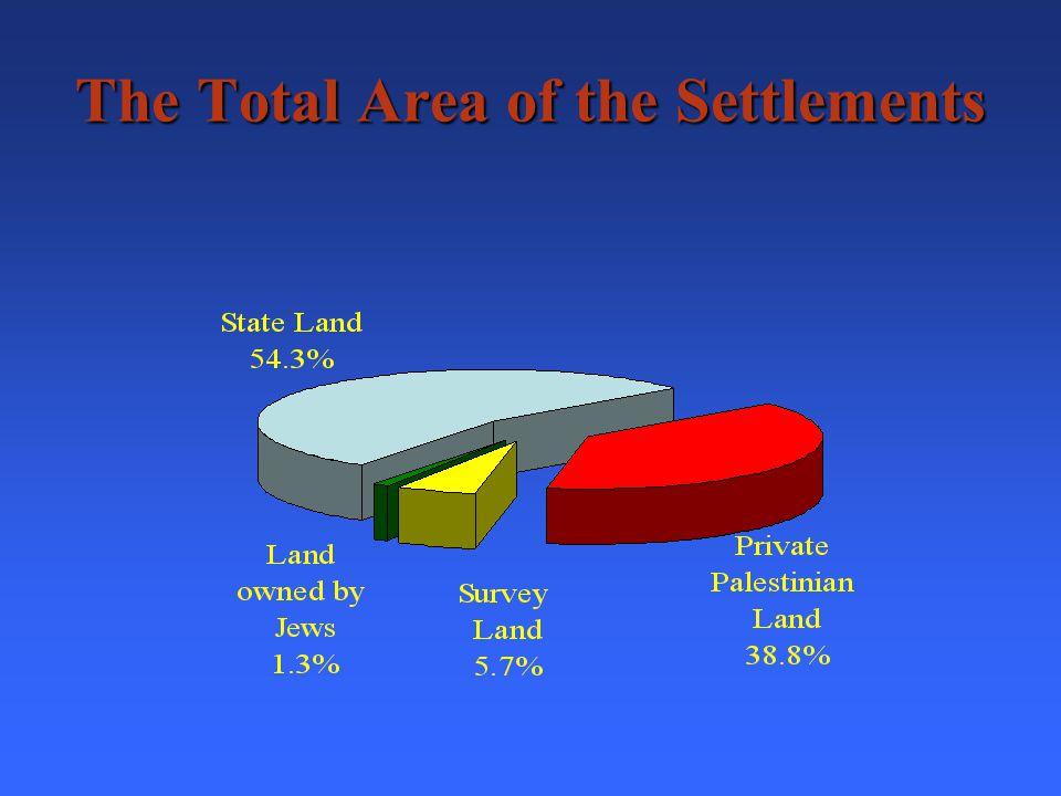 Alfei Menashe Private Palestinian Land - 27.2% Survey Land - 0% Jewish Land - 0% State Land - 72.8%