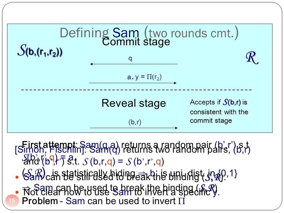 First attempt: Sam(q,a) returns a random pair (b,r ) s.t S (b,r,q) = a.