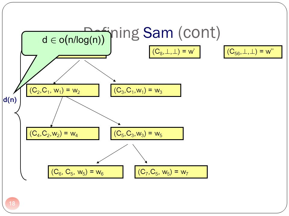 Defining Sam (cont) 18 (C 1, , . ) = w 1 (C 8, , .