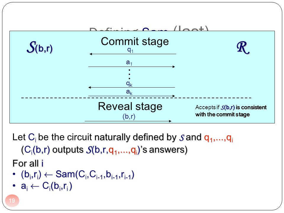 Defining Sam (last) 19 naturally defined by S and q 1,...,q i ((b,r) outputs S (b,r,q 1,...,q i )s answers) Let C i be the circuit naturally defined b