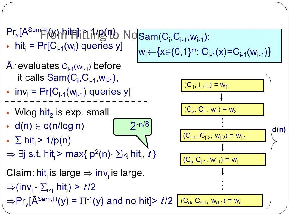 Pr y [A Sam, (y) hits] > 1/p(n) hit i = Pr[C i-1 (w i ) queries y] Ā: evaluates C i-1 (w i-1 ) before it calls Sam(C i,C i-1,w i-1 ), inv i = Pr[C i-1 (w i-1 ) queries y] Wlog hit 2 is exp.