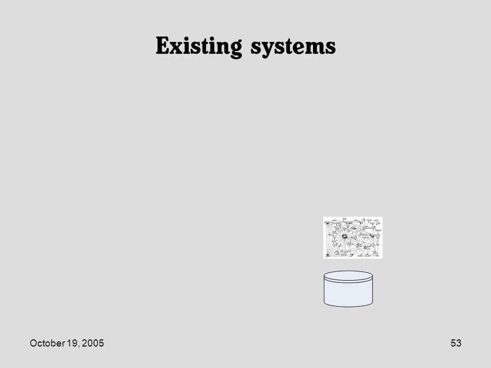 October 19, 200553 Existing systems