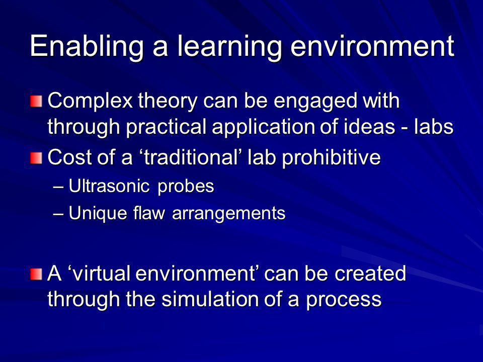 Ultrasonic testing in practice
