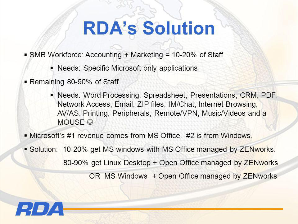 RDAs Solution SMB Workforce: Accounting + Marketing = 10-20% of Staff Needs: Specific Microsoft only applications Remaining 80-90% of Staff Needs: Wor