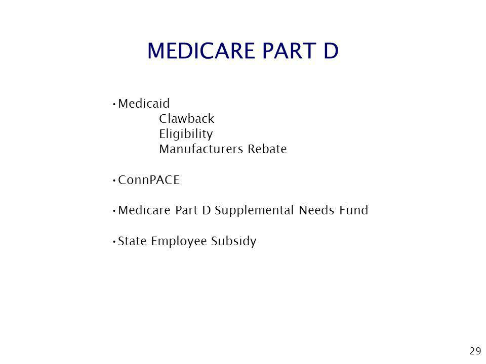 29 MEDICARE PART D Medicaid Clawback Eligibility Manufacturers Rebate ConnPACE Medicare Part D Supplemental Needs Fund State Employee Subsidy