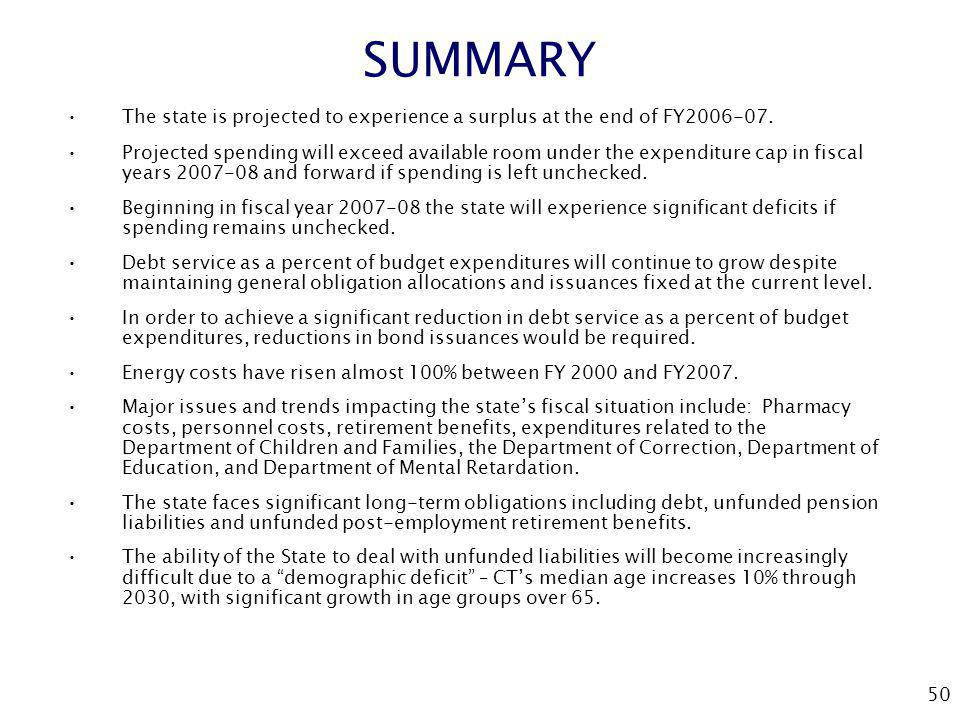 50 SUMMARY The state is projected to experience a surplus at the end of FY2006-07.