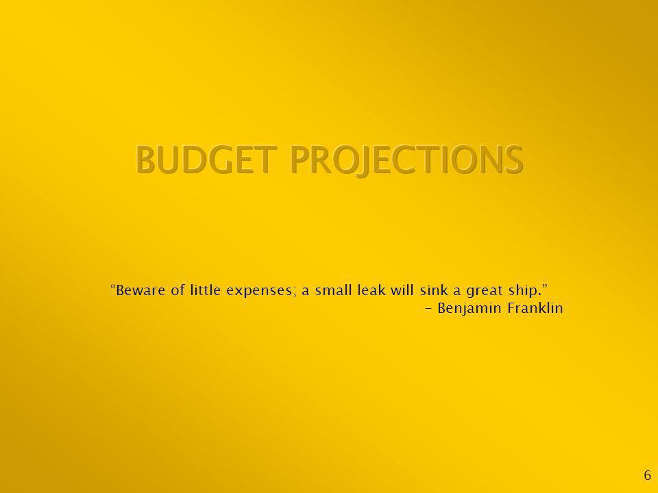 6 Beware of little expenses; a small leak will sink a great ship. - Benjamin Franklin