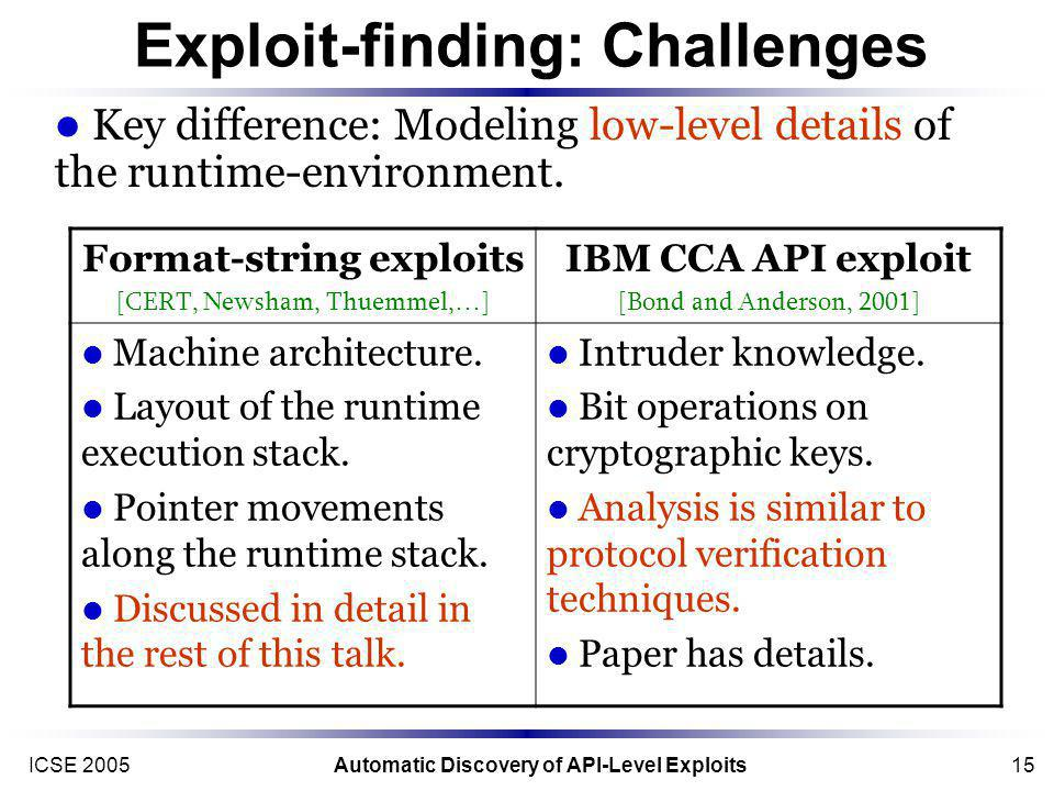 ICSE 2005Automatic Discovery of API-Level Exploits15 Exploit-finding: Challenges Key difference: Modeling low-level details of the runtime-environment.