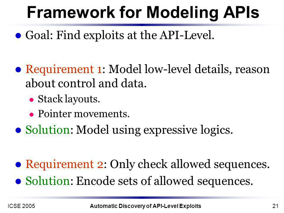 ICSE 2005Automatic Discovery of API-Level Exploits21 Framework for Modeling APIs Goal: Find exploits at the API-Level.