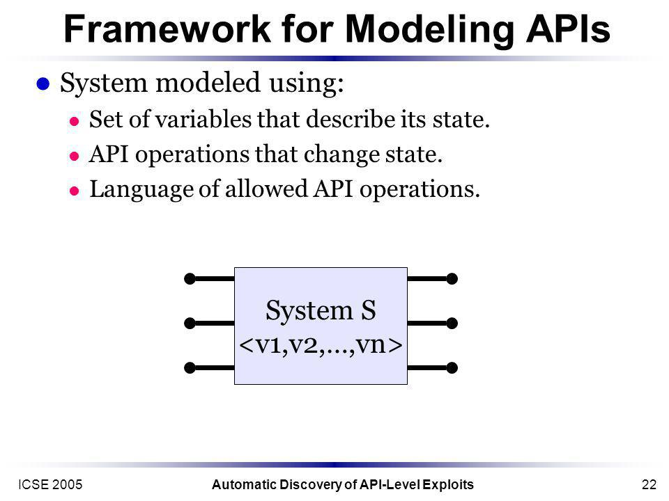 ICSE 2005Automatic Discovery of API-Level Exploits22 Framework for Modeling APIs System modeled using: Set of variables that describe its state.