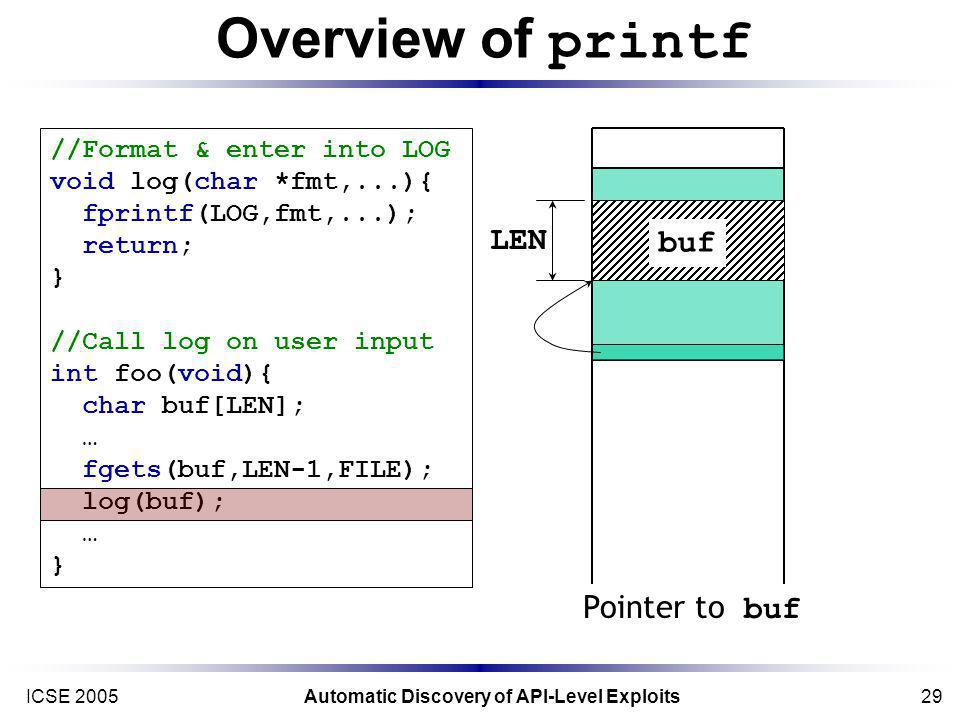ICSE 2005Automatic Discovery of API-Level Exploits29 Overview of printf //Format & enter into LOG void log(char *fmt,...){ fprintf(LOG,fmt,...); return; } //Call log on user input int foo(void){ char buf[LEN]; … fgets(buf,LEN-1,FILE); log(buf); … } buf LEN Pointer to buf