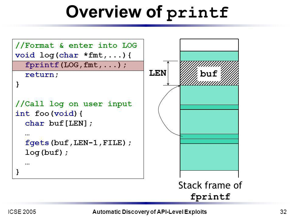 ICSE 2005Automatic Discovery of API-Level Exploits32 Overview of printf //Format & enter into LOG void log(char *fmt,...){ fprintf(LOG,fmt,...); return; } //Call log on user input int foo(void){ char buf[LEN]; … fgets(buf,LEN-1,FILE); log(buf); … } buf LEN Stack frame of fprintf