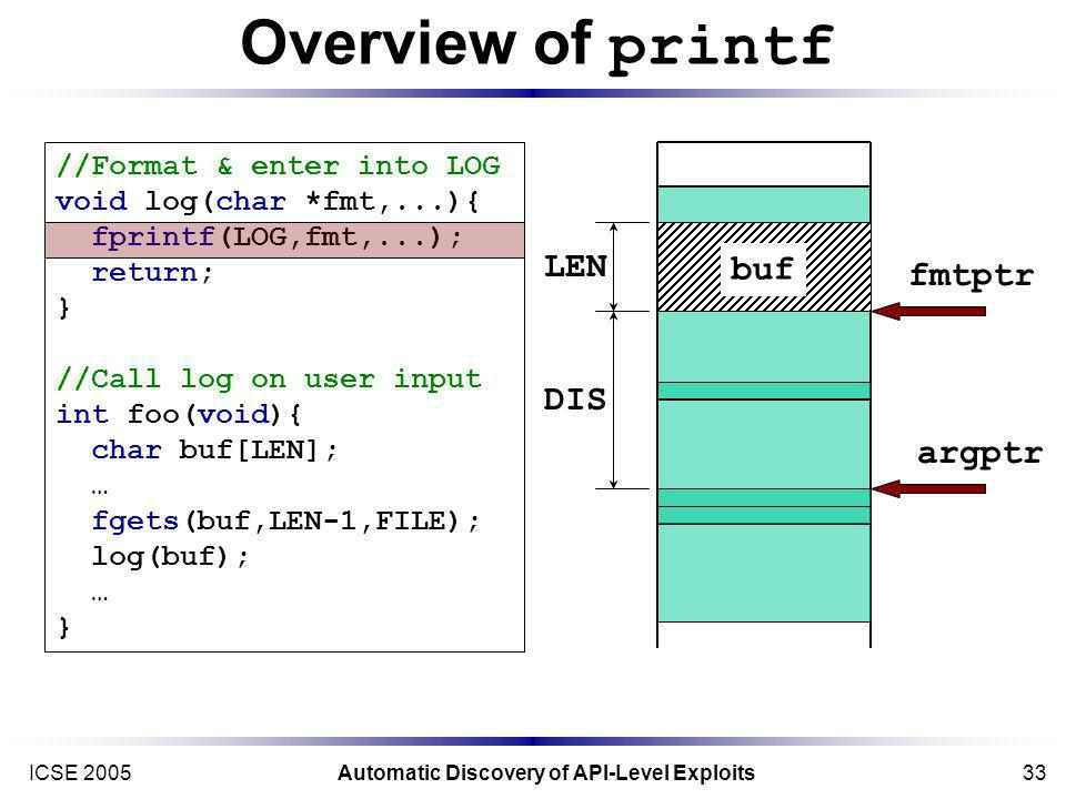 ICSE 2005Automatic Discovery of API-Level Exploits33 Overview of printf //Format & enter into LOG void log(char *fmt,...){ fprintf(LOG,fmt,...); return; } //Call log on user input int foo(void){ char buf[LEN]; … fgets(buf,LEN-1,FILE); log(buf); … } buf LEN argptr DIS fmtptr