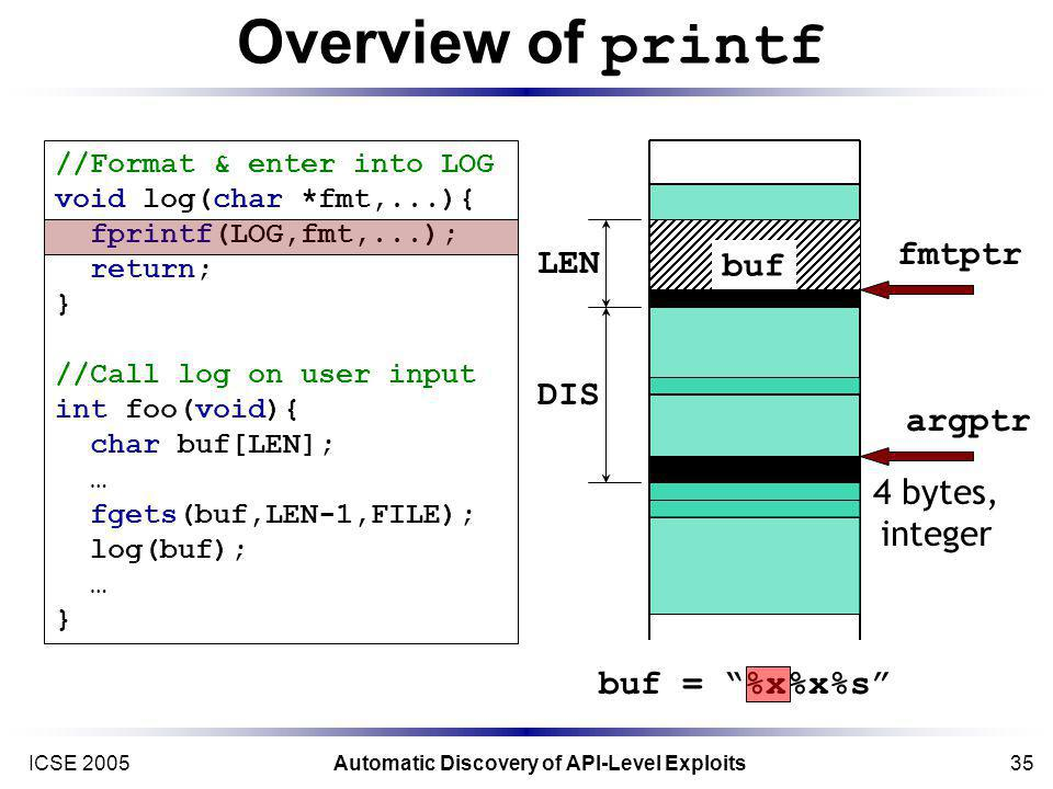ICSE 2005Automatic Discovery of API-Level Exploits35 Overview of printf //Format & enter into LOG void log(char *fmt,...){ fprintf(LOG,fmt,...); return; } //Call log on user input int foo(void){ char buf[LEN]; … fgets(buf,LEN-1,FILE); log(buf); … } buf LEN argptr DIS fmtptr buf = %x%x%s 4 bytes, integer