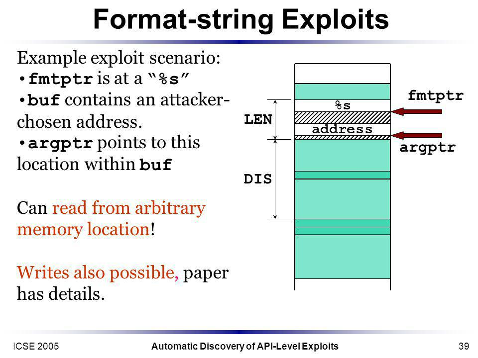 ICSE 2005Automatic Discovery of API-Level Exploits39 Format-string Exploits LEN argptr DIS fmtptr Example exploit scenario: fmtptr is at a %s buf contains an attacker- chosen address.